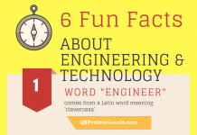 6 Fun Facts about Engineering & Technology